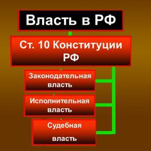 Органы власти Переславля-Залесского