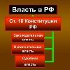 Органы власти в Переславле-Залесском